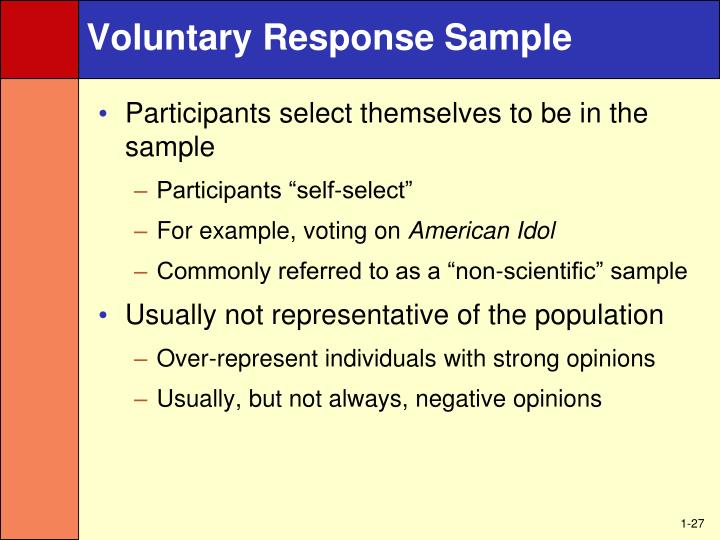 Voluntary Response Sample