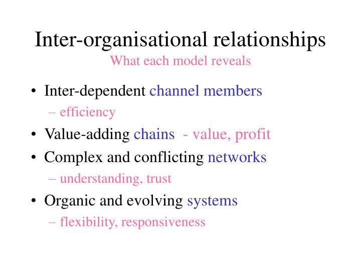 Inter-organisational relationships