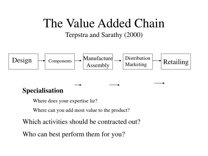 The Value Added Chain