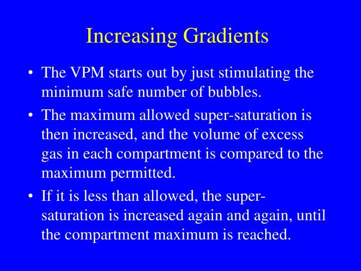 Increasing Gradients