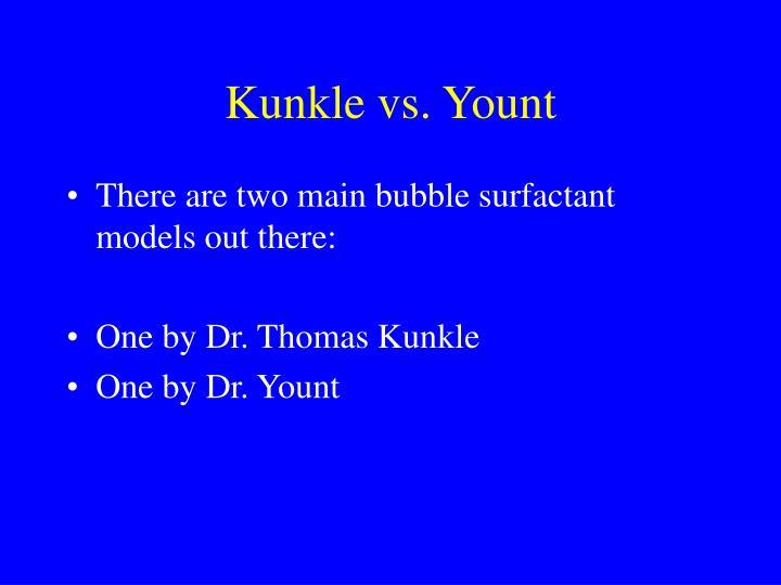 Kunkle vs. Yount