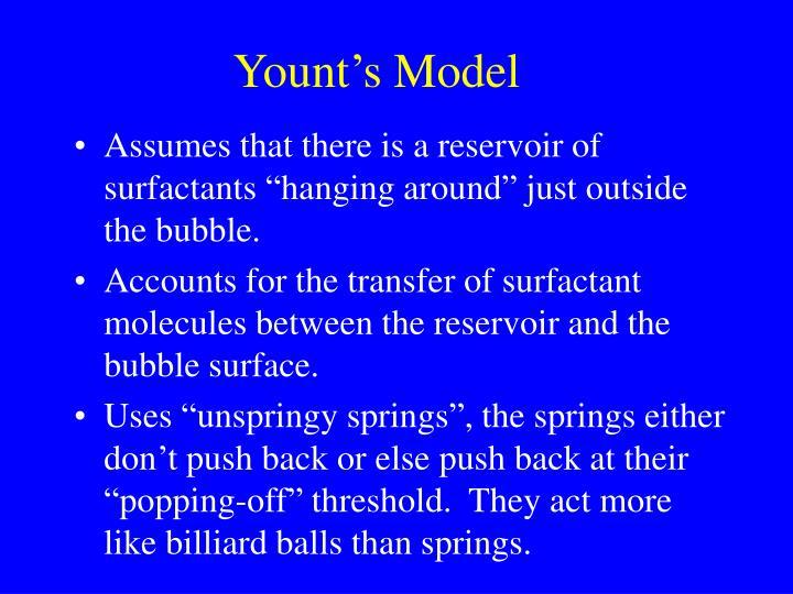 Yount's Model