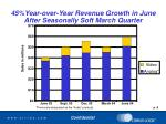 45 year over year revenue growth in june after seasonally soft march quarter