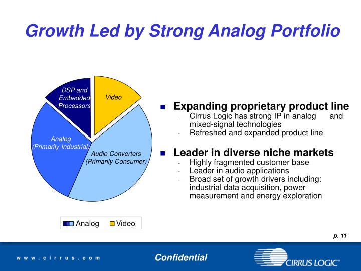 Growth Led by Strong Analog Portfolio