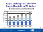 large growing and diversified analog mixed signal ic markets