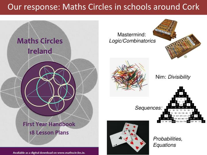 Our response: Maths Circles in schools around Cork