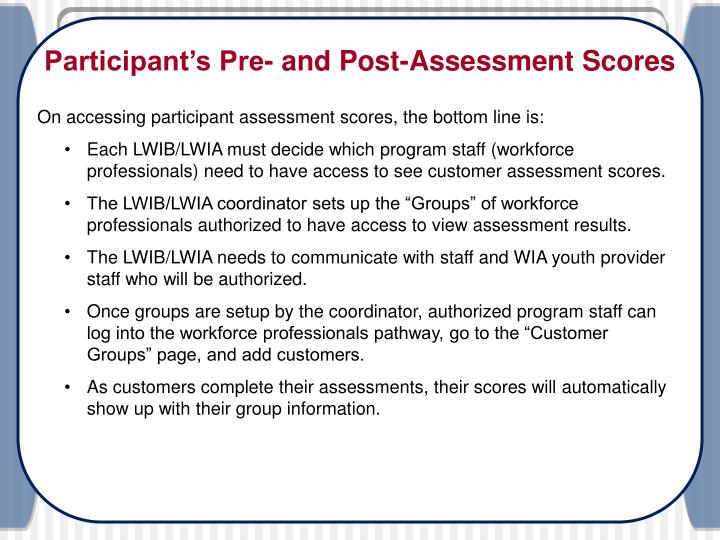Participant's Pre- and Post-Assessment Scores