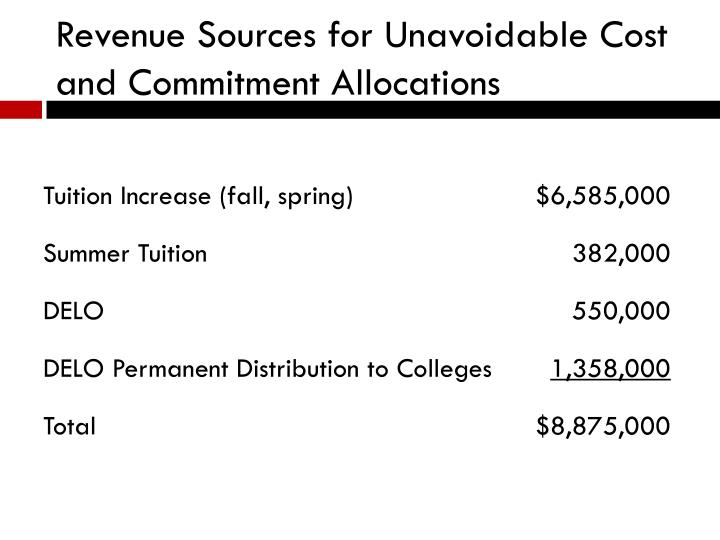 Revenue Sources for Unavoidable Cost and Commitment Allocations