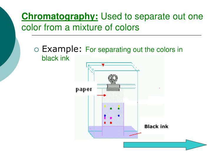 Chromatography: