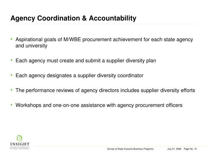 Agency Coordination & Accountability