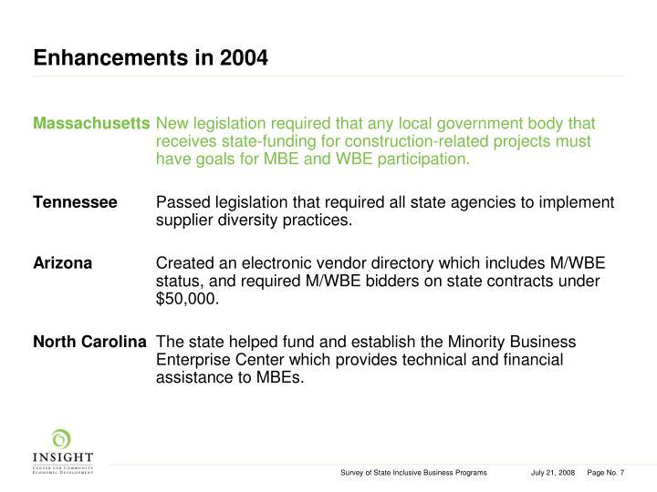 Enhancements in 2004