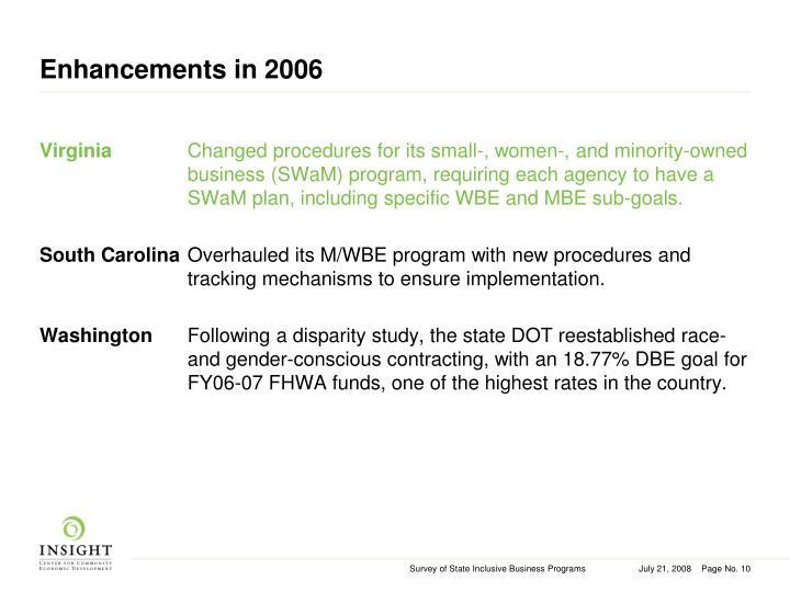 Enhancements in 2006