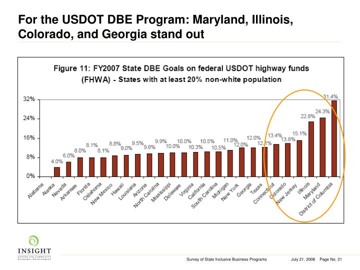 For the USDOT DBE Program: Maryland, Illinois, Colorado, and Georgia stand out