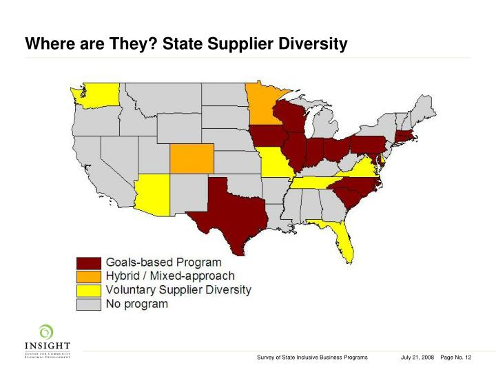 Where are They? State Supplier Diversity