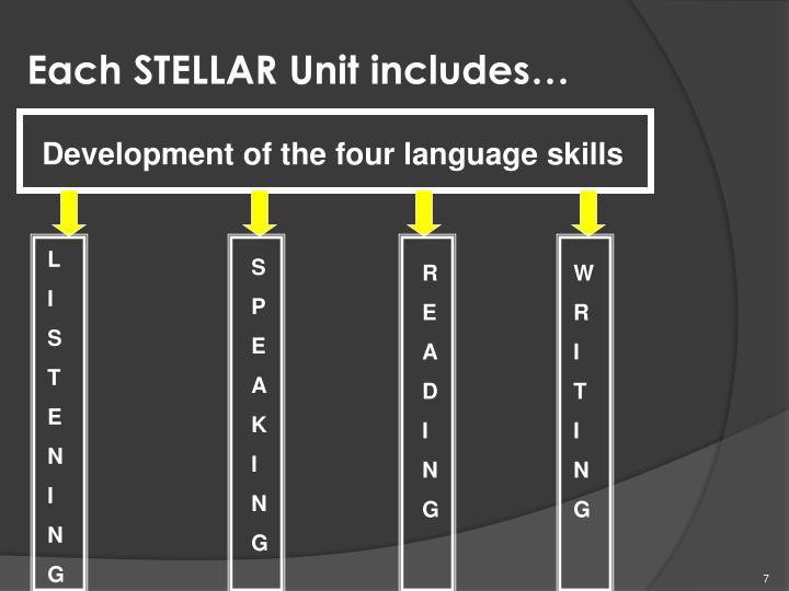 Each STELLAR Unit includes…