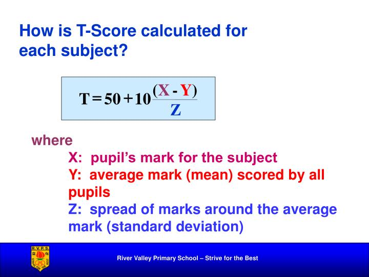 How is T-Score calculated for each subject?