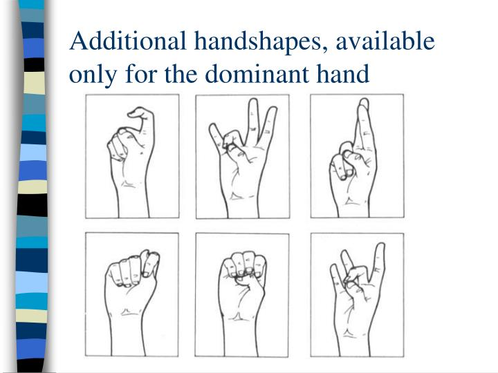 Additional handshapes, available only for the dominant hand
