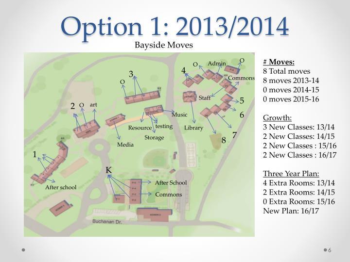 Option 1: 2013/2014
