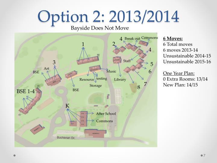Option 2: 2013/2014