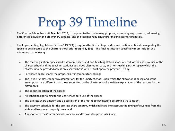 Prop 39 Timeline
