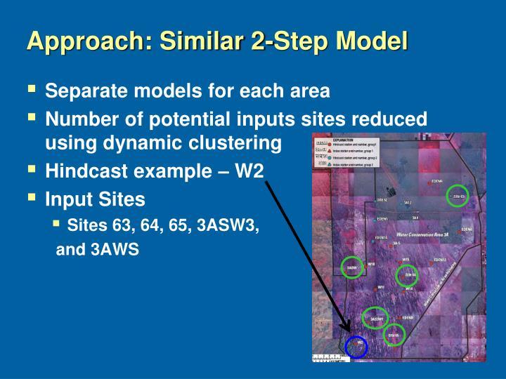 Approach: Similar 2-Step Model