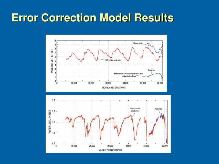 Error Correction Model Results