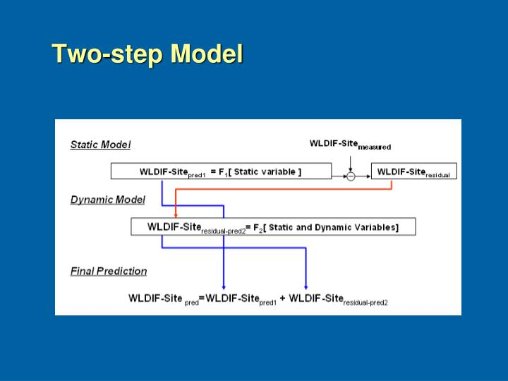 Two-step Model