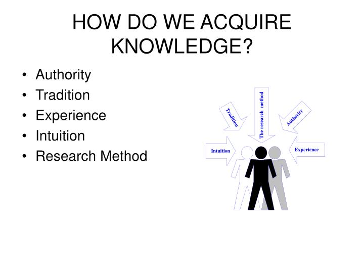 HOW DO WE ACQUIRE KNOWLEDGE?
