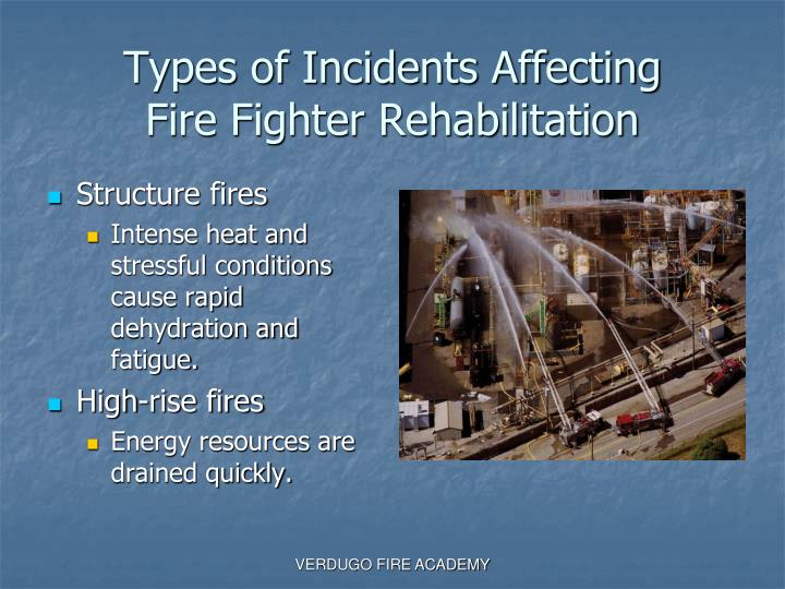 Types of Incidents Affecting