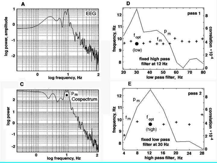 Construction of tuning curves for optimized band pass filters