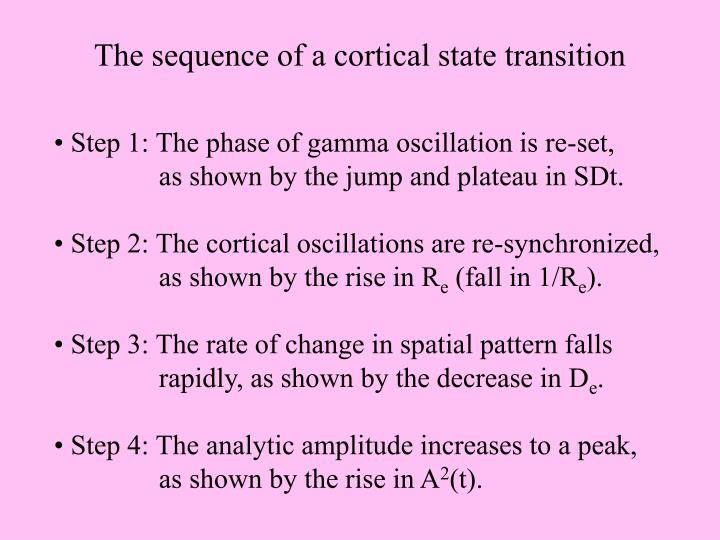 The sequence of a cortical state transition