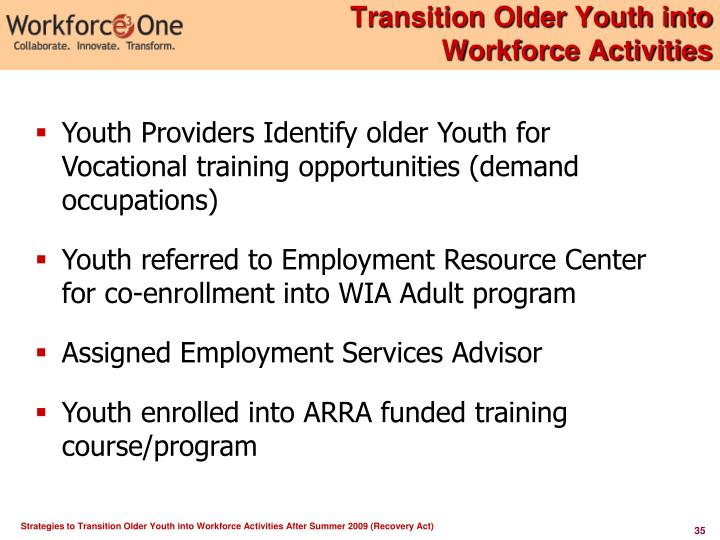 Transition Older Youth into Workforce Activities