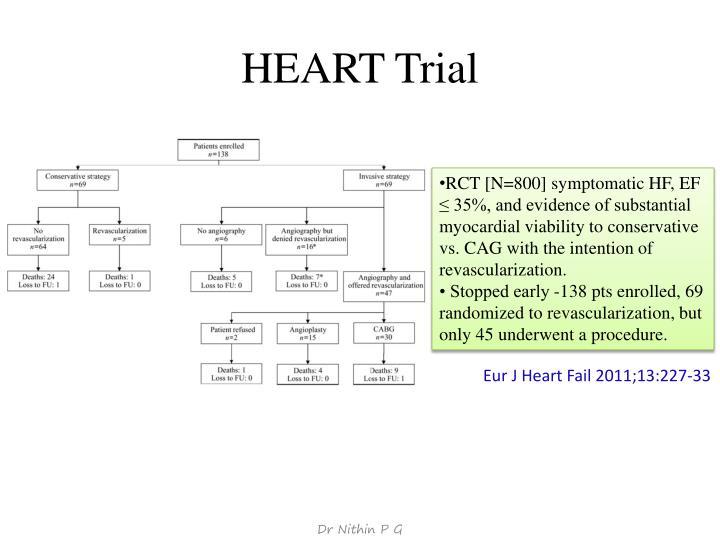 HEART Trial