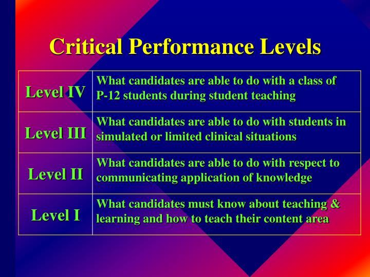 Critical Performance Levels
