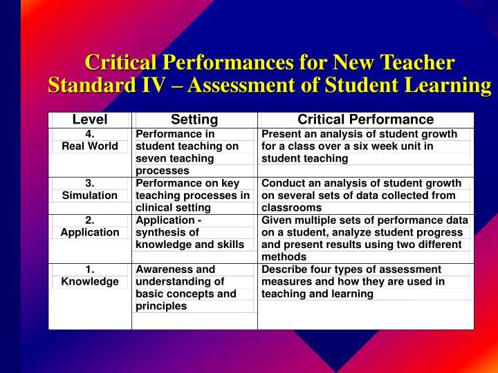 Critical Performances for New Teacher Standard IV – Assessment of Student Learning