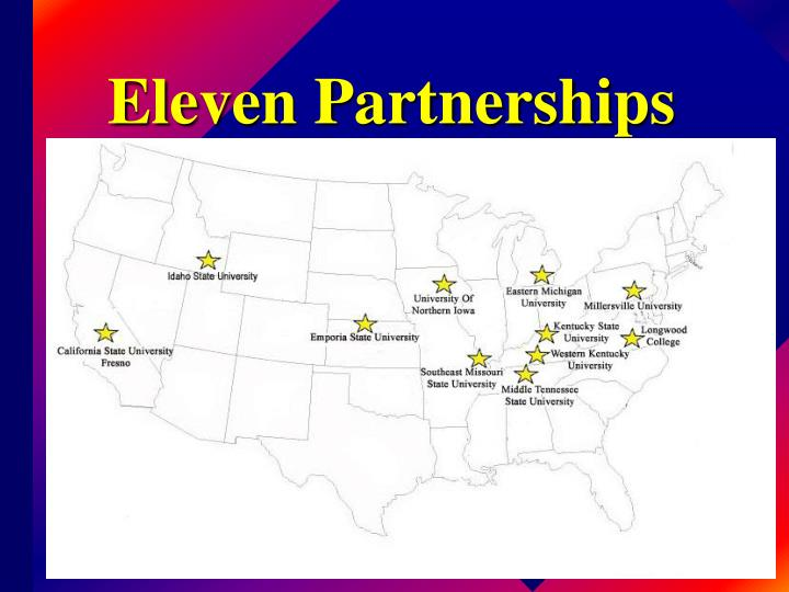 Eleven Partnerships