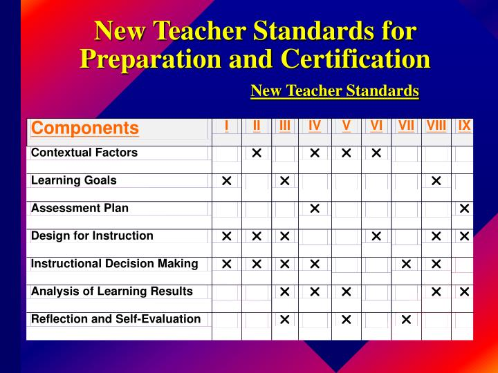 New Teacher Standards for Preparation and Certification