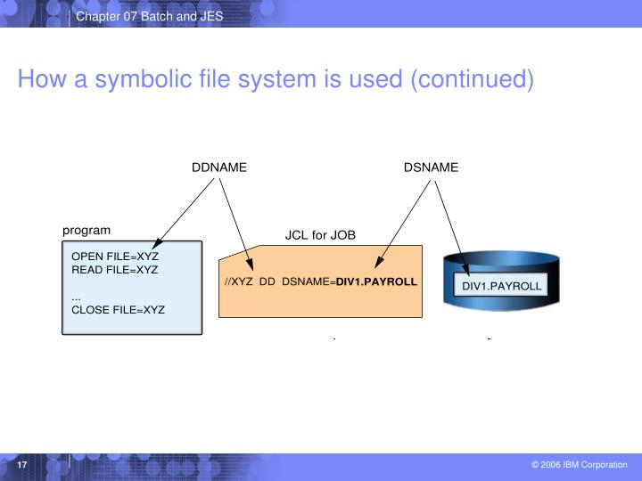 How a symbolic file system is used (continued)