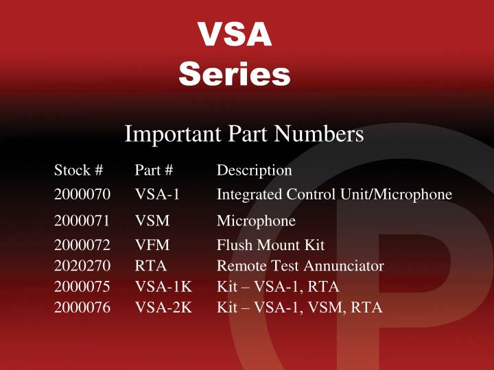Important Part Numbers