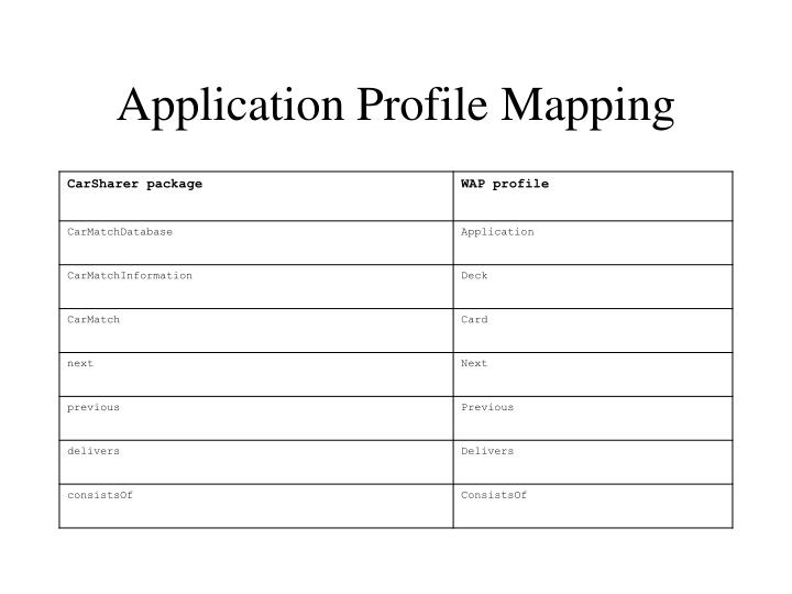 Application Profile Mapping