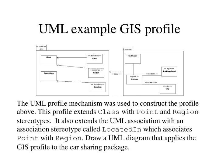 UML example GIS profile