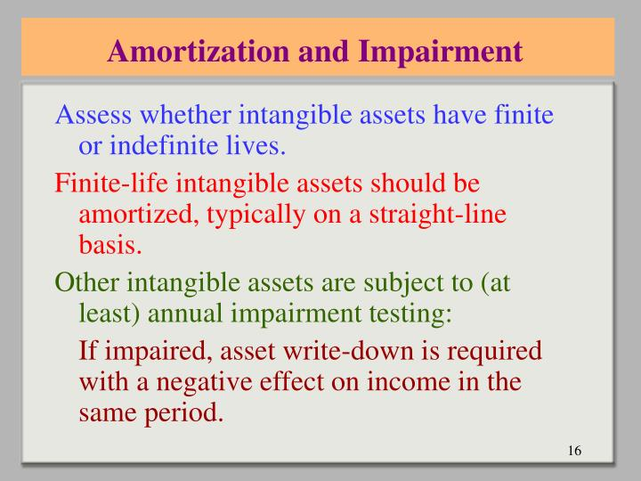 Amortization and Impairment