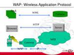 wap wireless application protocol