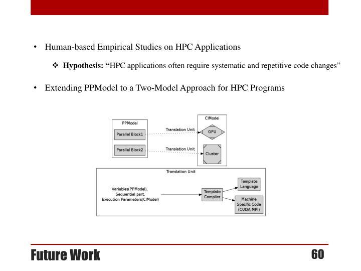 Human-based Empirical