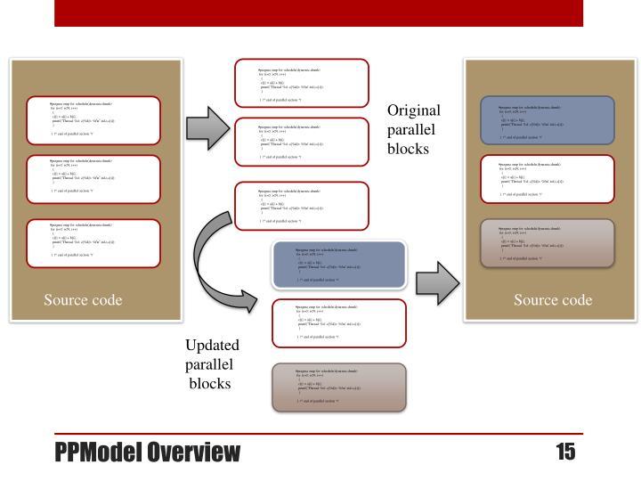 #pragma omp for schedule(dynamic,chunk)