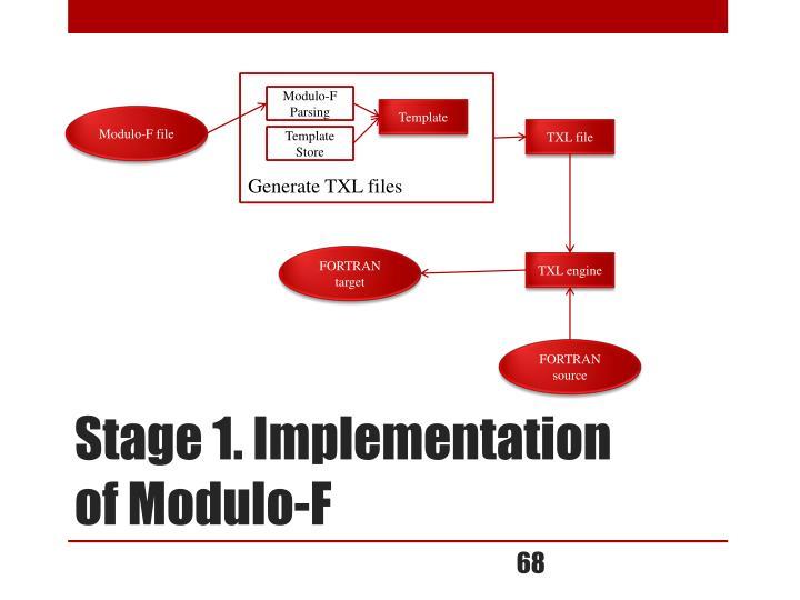 Generate TXL files