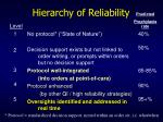 hierarchy of reliability1