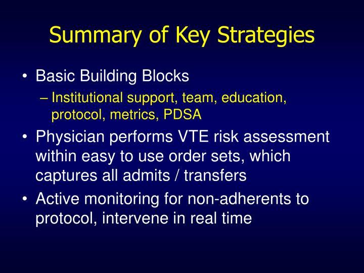 Summary of Key Strategies