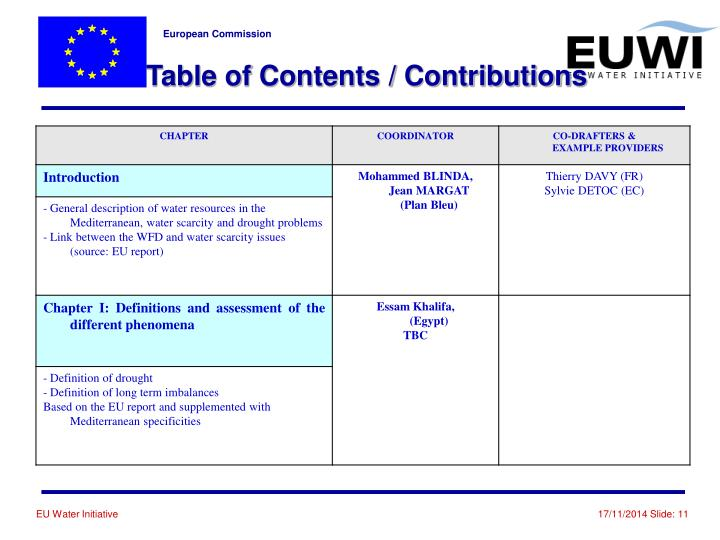 Table of Contents / Contributions