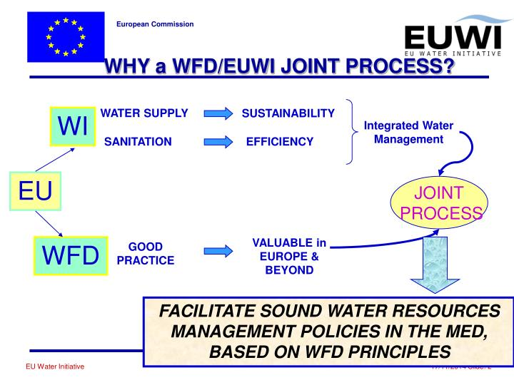 Why a wfd euwi joint process